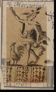 der hunderjährige kalender